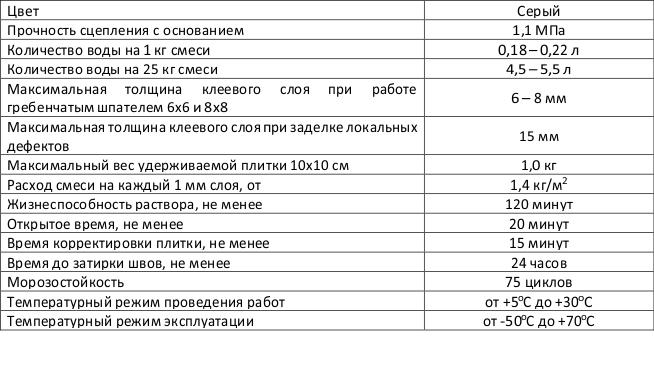 http://hagast.ru/files/KAS-530(1).png