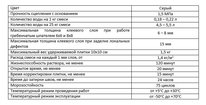 KAS-550
