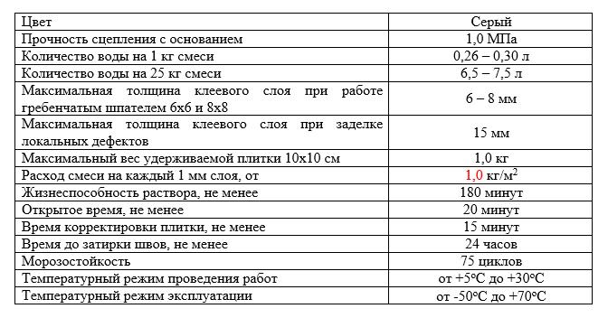 TS-410